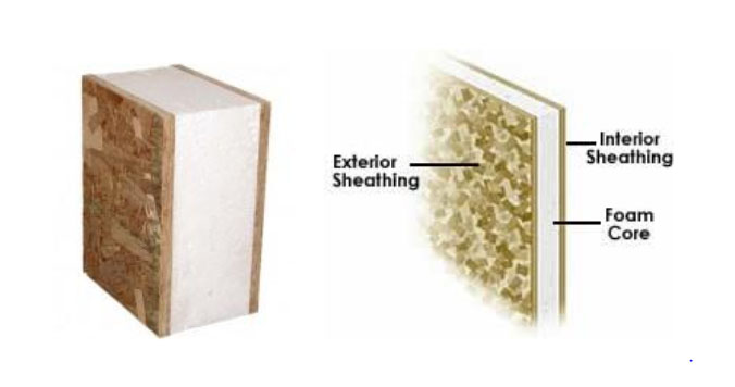 Osb skin structural insulated panels sips innova eco for Structural insulated panels prices
